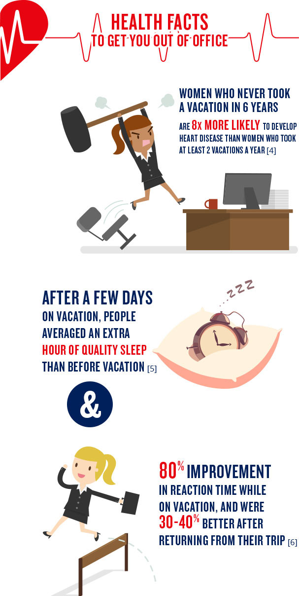 Health Facts to Get You Out of the Office